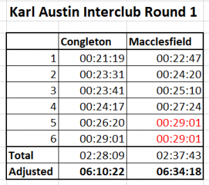 interclub-round1